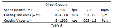 Gravure Table