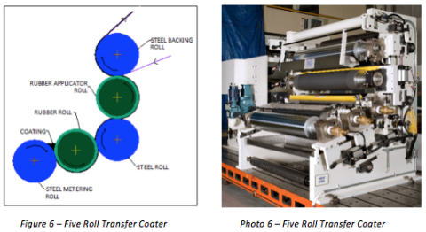 Five Roll Transfer Coater