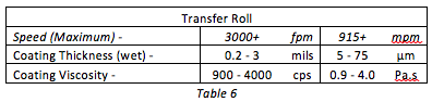 Transfer Coater Table