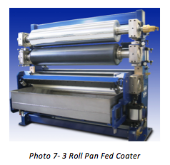 3 Roll Pan Fed Coater