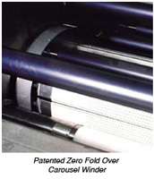 Zero Fold-Over Carousel Winder